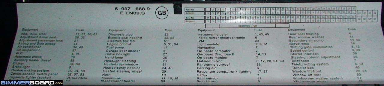 Bmw X5 Fuse Box Diagram - DATA Wiring Diagrams •